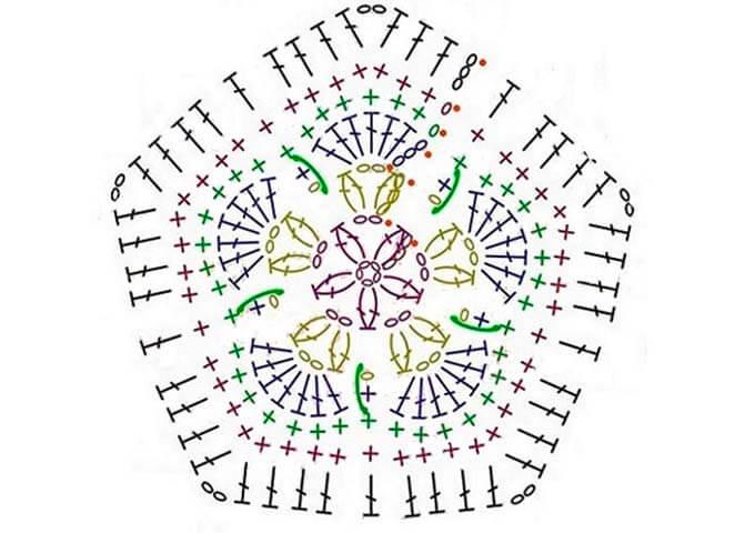 szema-pjatiugolnogo-modulja