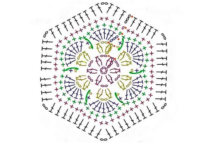 szema-shestiugolnogo-modulja