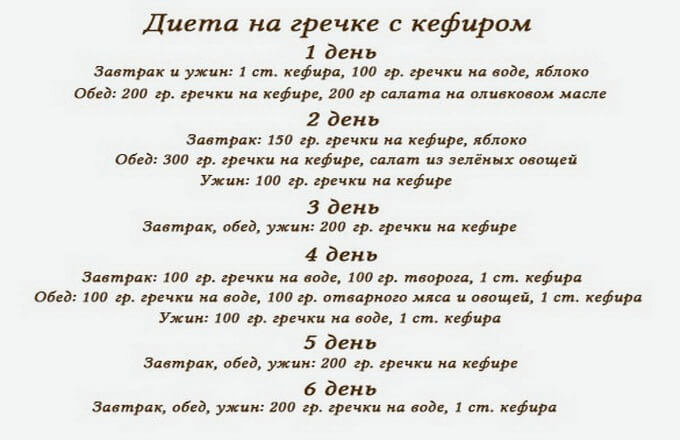 dieta-na-kefire-s-grechkoj